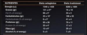 Tabla12